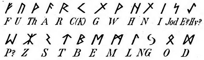Historisches-Alphabet